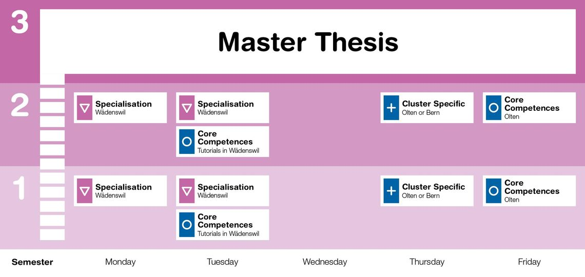 mit thesis credits Student handbook master's degree usu physics department (updated november 6, 2013) 2 introduction plan a degree between 6 and 15 credits of thesis research credit are required for a plan b degree.