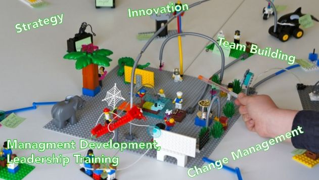 Schwerpunkt Innovation Playground