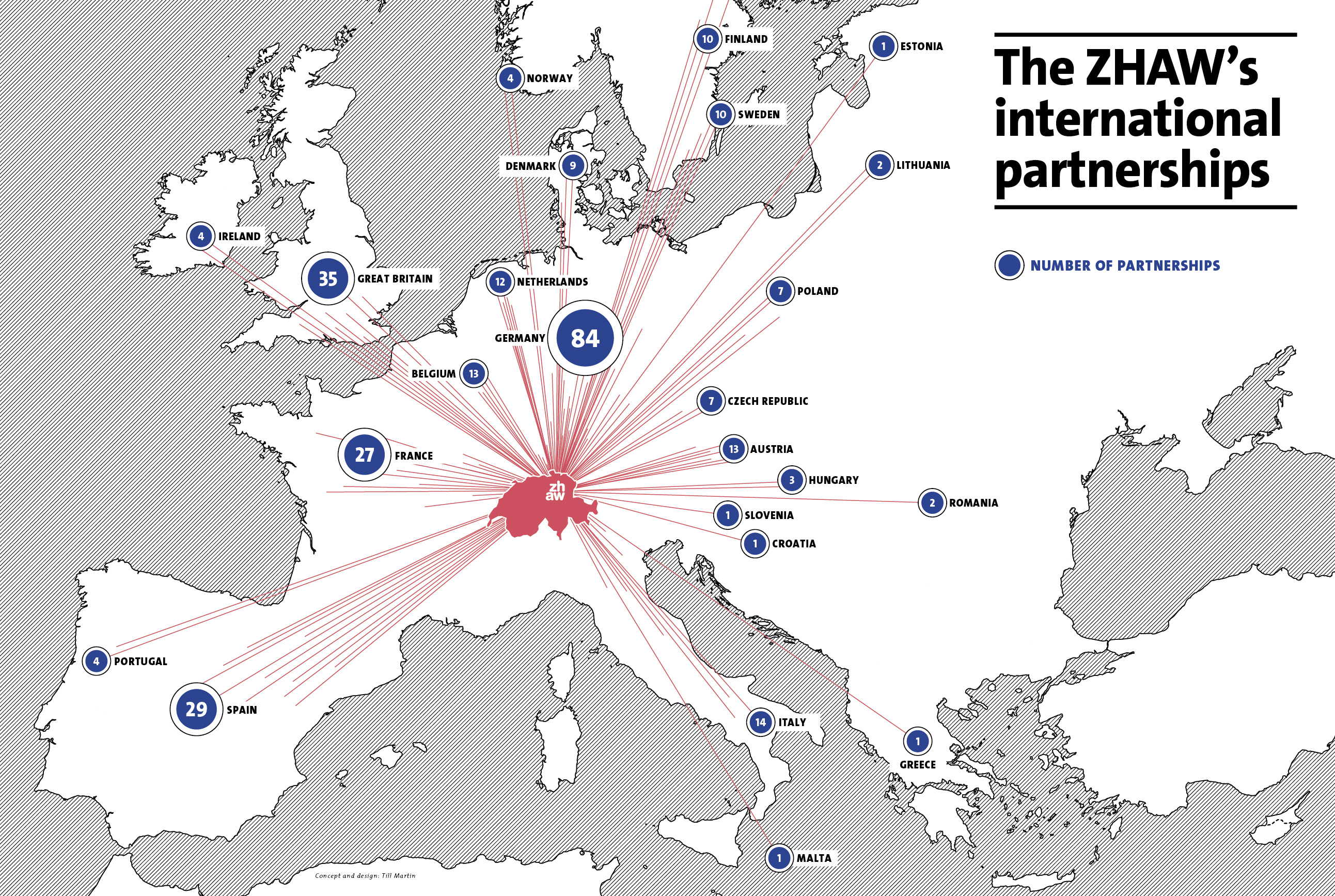 The ZHAW's network in Europe